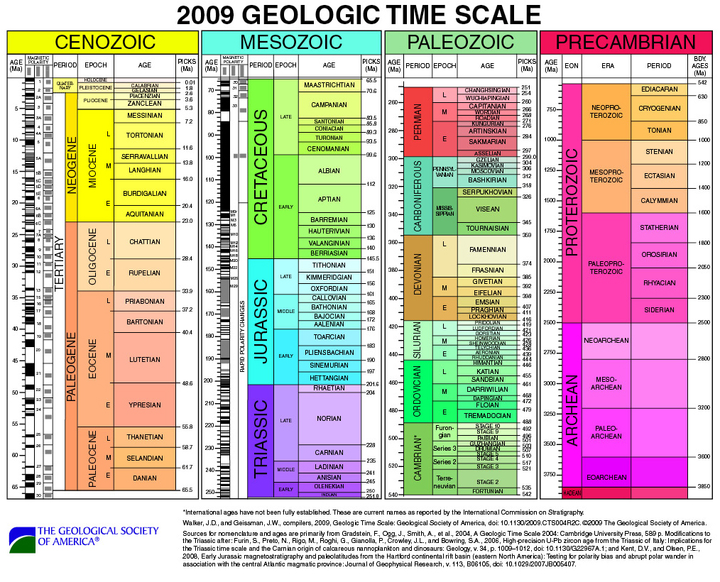 A JOURNEY INTO GEOLOGIC TIME
