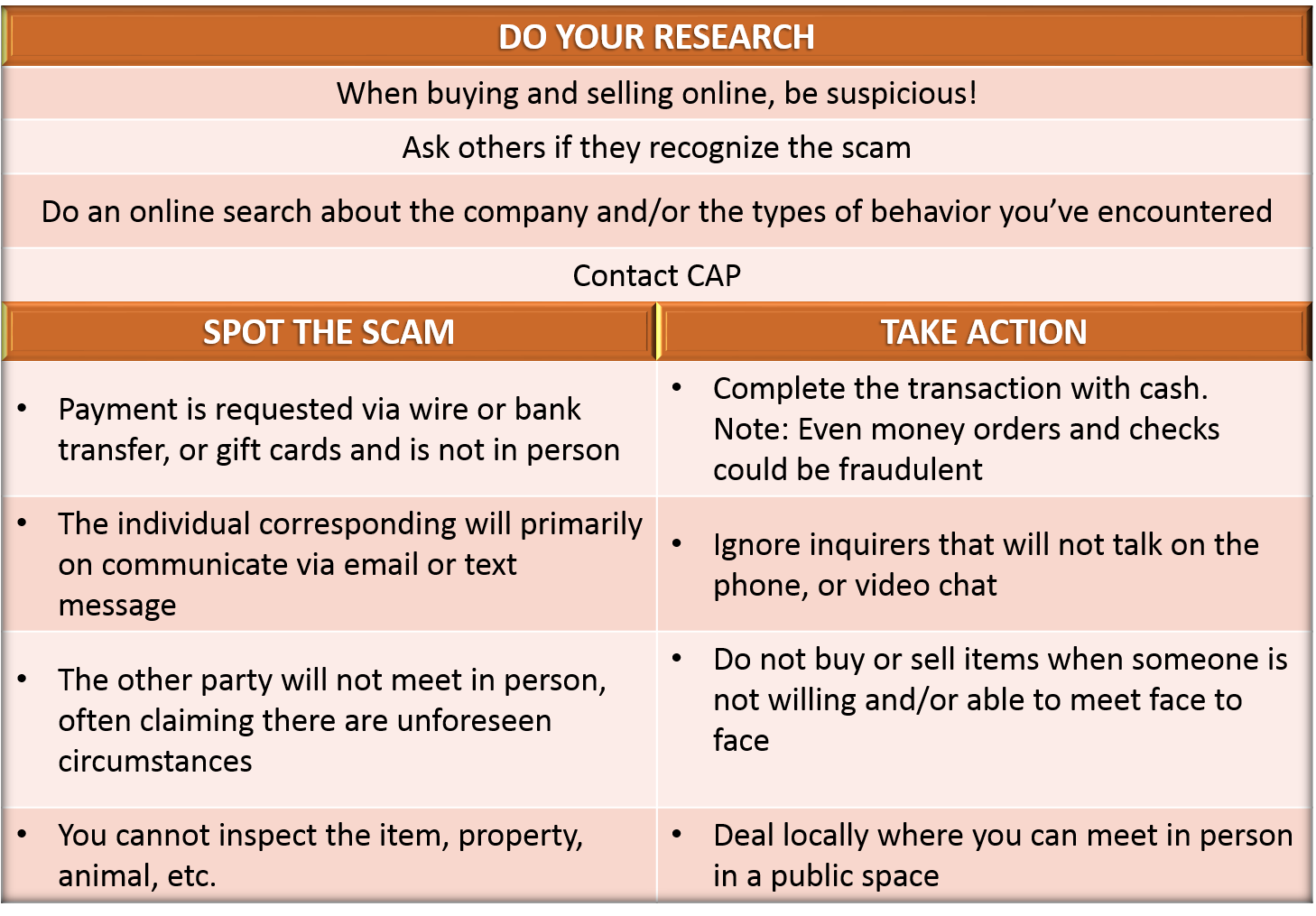 Tips to prevent Online Listing scams