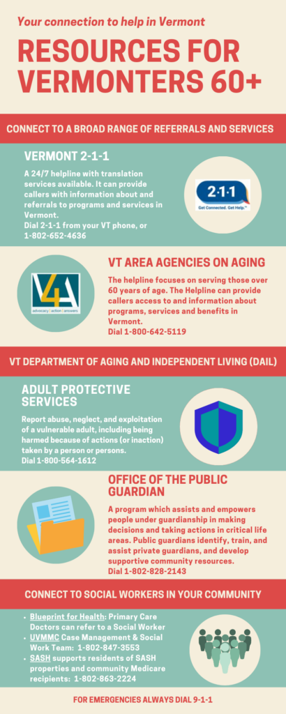 Resources for VTer's 60+ Vermont 2-1-1 VT Area Agencies on Aging 1-800-642-5119 VT Adult Protective Svcs 1-800-564-1612 VT Office of the Public Guardian 1-800-828-2143 UVMMC Case Mgmt and Social Work Team 1-802-847-3553 SASH 1-802-863-2224 Blueprint for Health - contact a Primary Care Physician