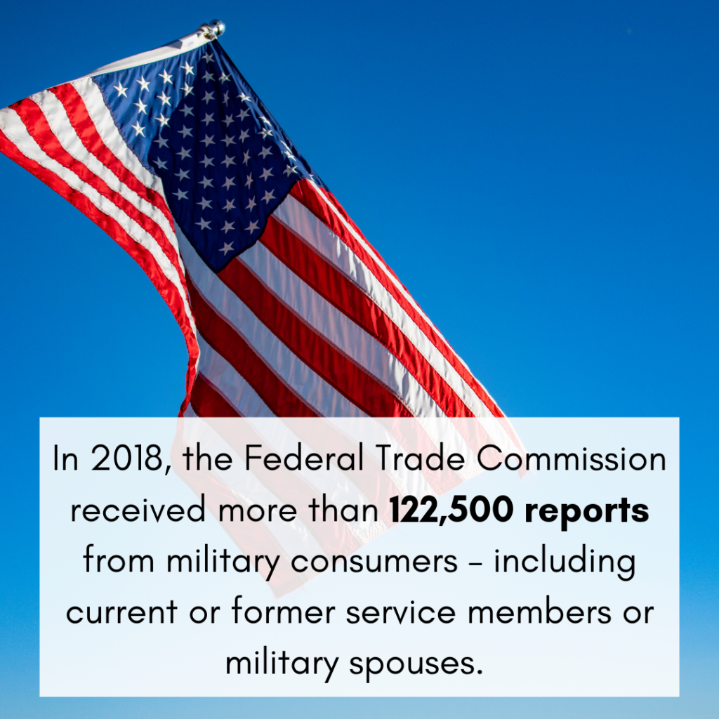 122,500 Military consumer complaints in FTC