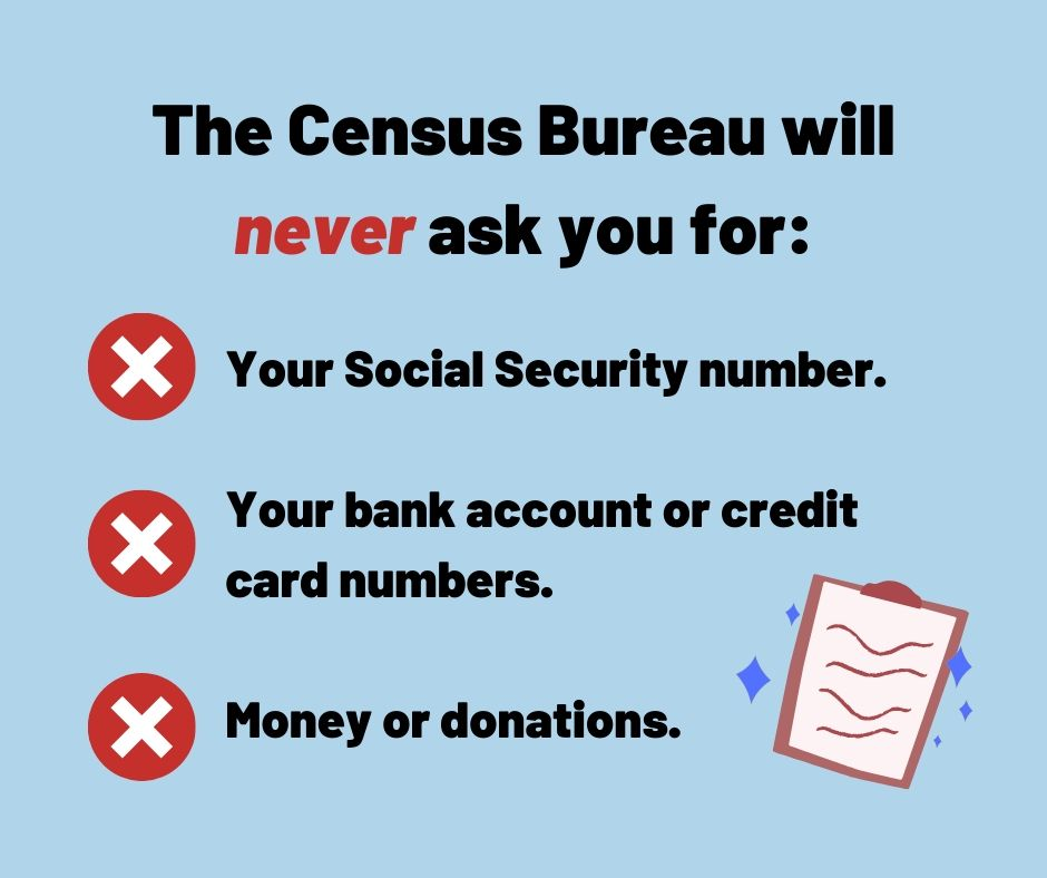 Census 2020: Know the facts!