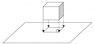cube projection