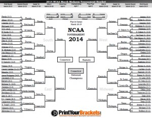 ncaa-march-madness-results-2014