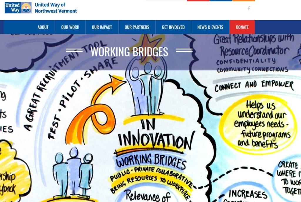 Working Bridges ROM & Interfaith training posters