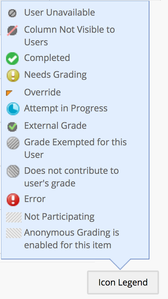 image of Blackboard grade center icons