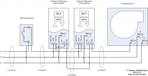 Outside Air Exchange Schematic and Wiring Diagram