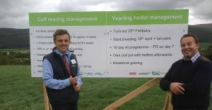George Ramsbottom and James Mullane, Teagasc
