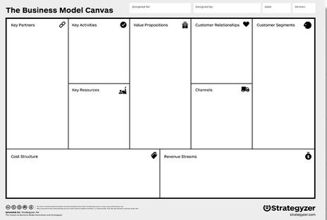 Business Planning Wallpaper? The Business Model Canvas