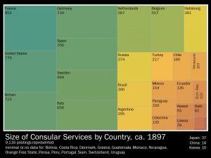 Block Graph Consular Services 1897