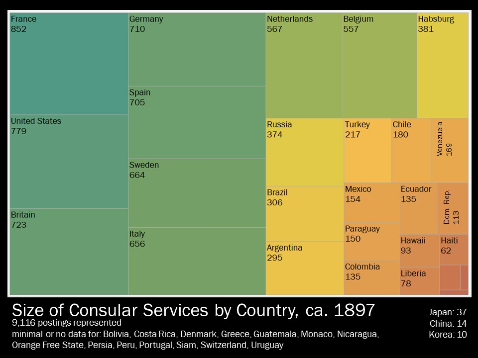 Transimperial us history researching the us consular service for Consular services