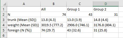 Table 1 program
